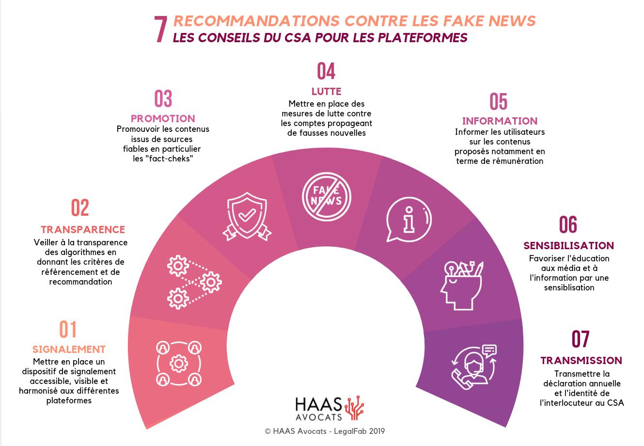 7 conseils du CSA fake news