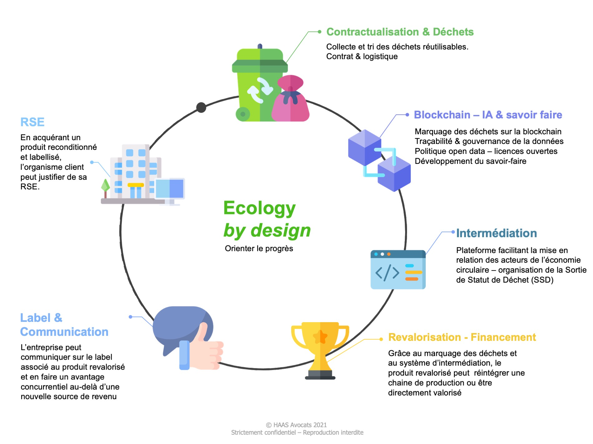 Blue economy - HAAS Avocats 1