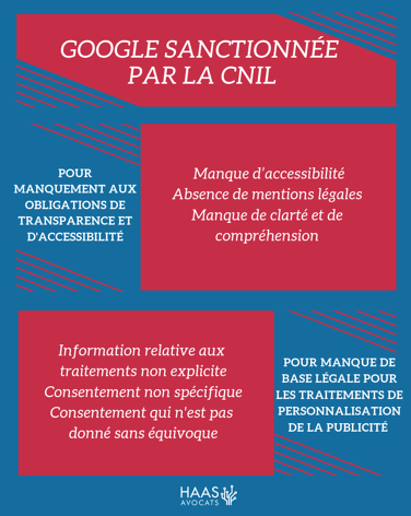 Google sanctionnée par la CNIL