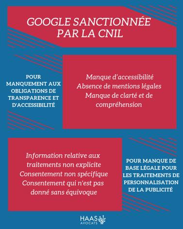 Google sanctionnée par la CNIL