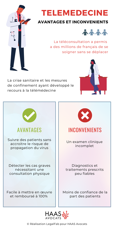 Les entretiens en téléconsultation ont permis a des millions de francais de se soigner sans déplacements (2) (1)