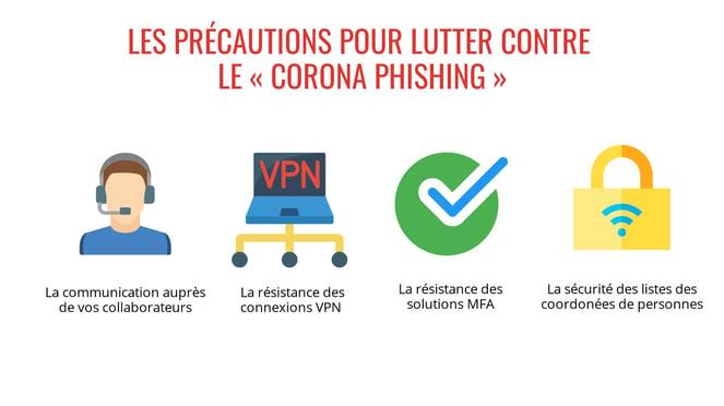 Les-Precautions-Pour-Lutter-Contre-Le-Corona-Phishing