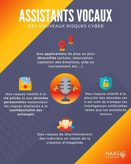 assistants vocaux (2)